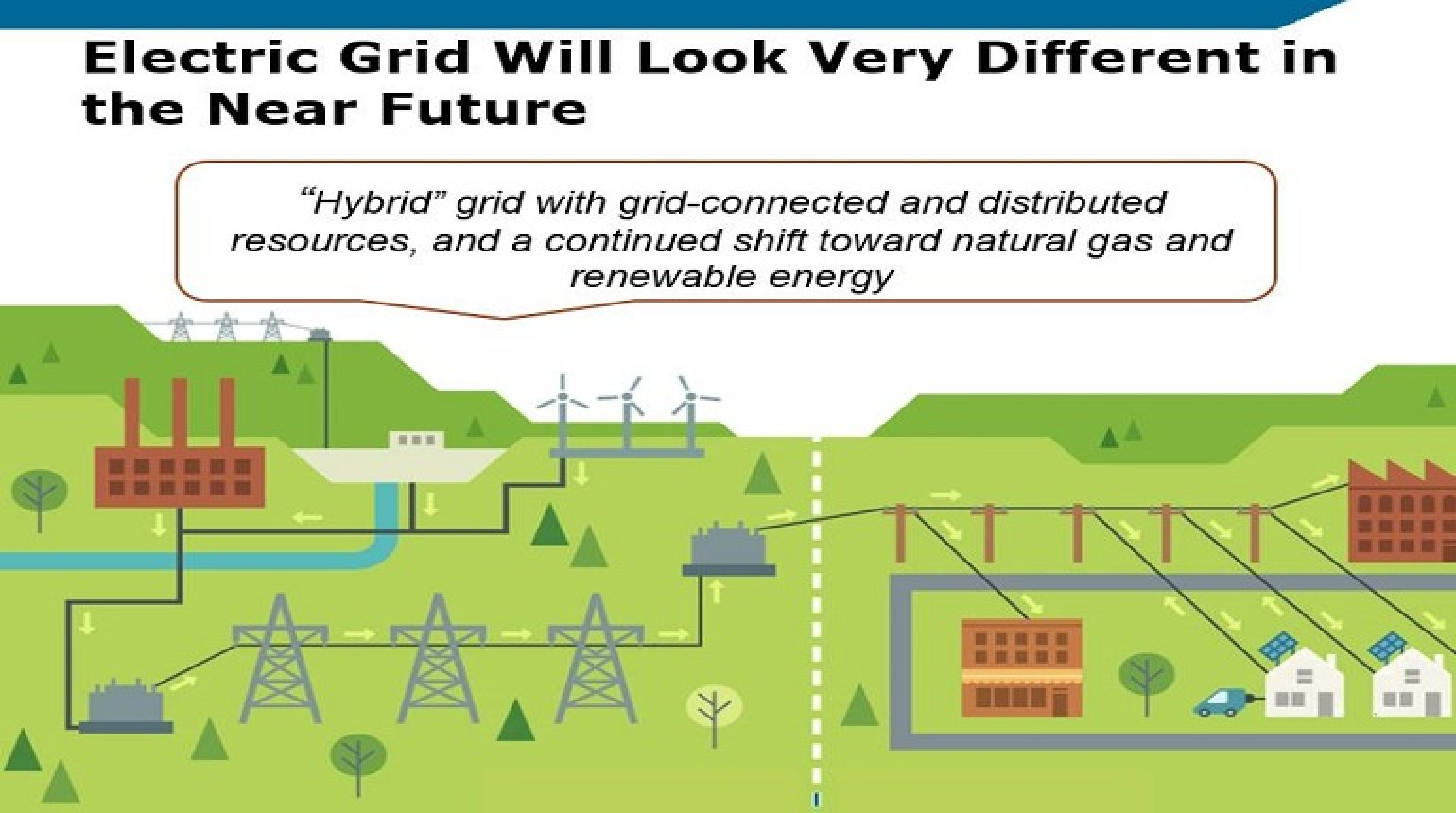 Smart Grid: A Case Study of New England presented by Michael Henderson