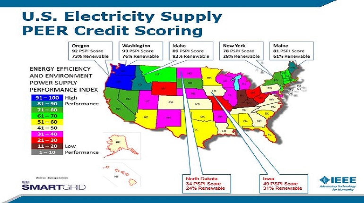 Utility Microgrid Performance Standard presented by John Kelly