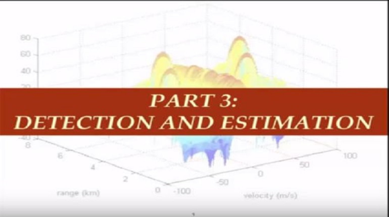 Fundamental Concepts in Signal Processing Part 3