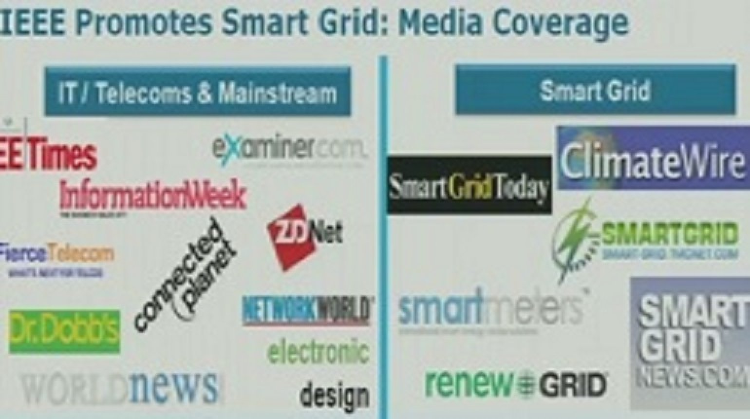 IEEE Smart Grid World Forum - John McDonald