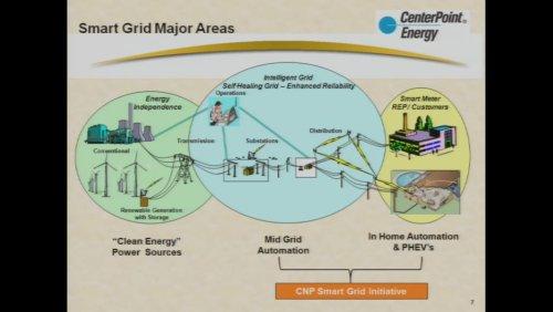 Smart Grid Initiative (Video)