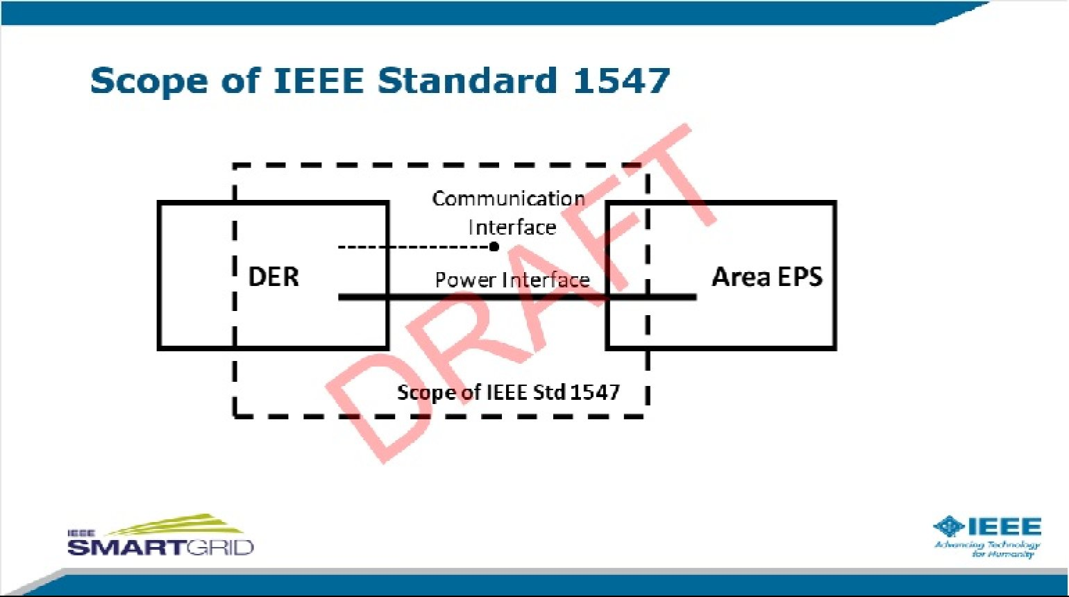 An In-depth Review of the IEEE P1547 (Revision) Draft Standard : Session 3 by Babak Enayati & Wayne Stec