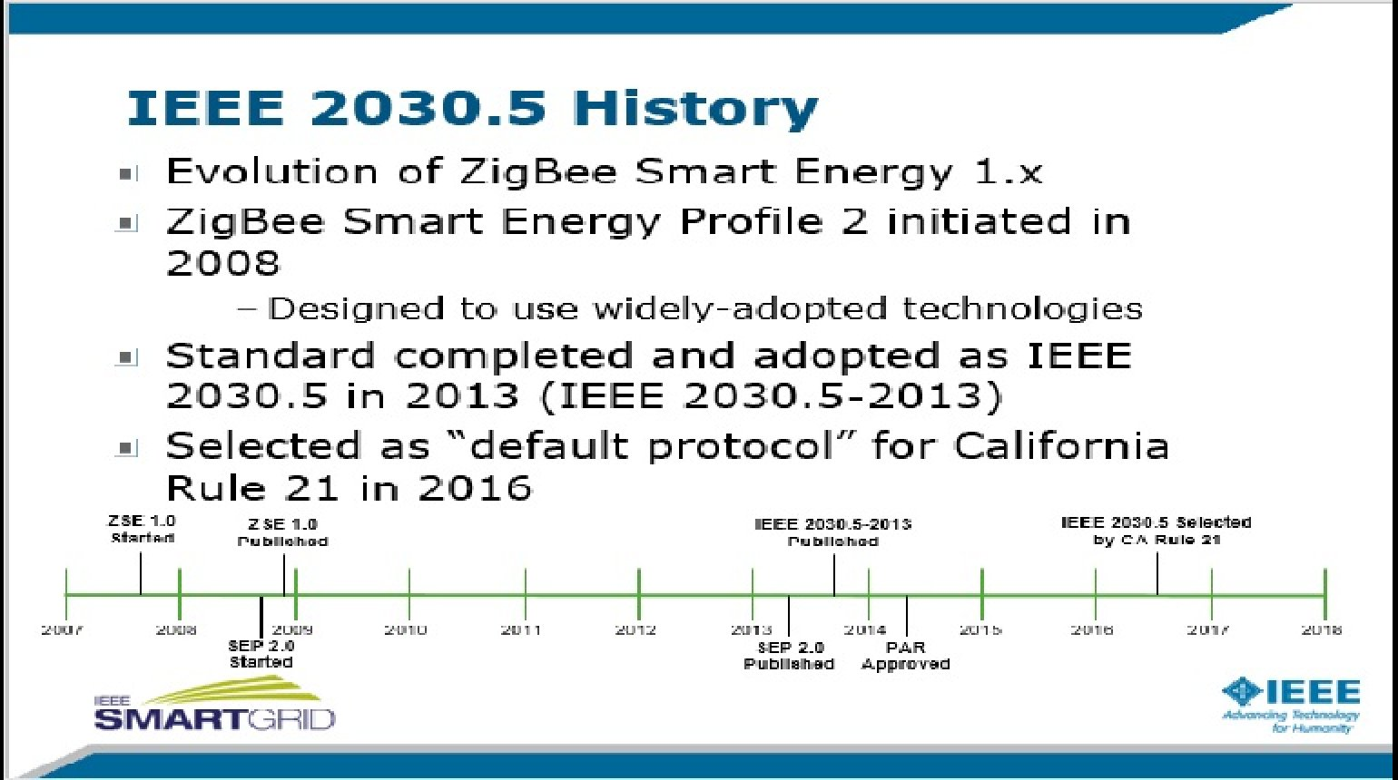 IEEE 2030.5 Revision Review & the GREAT-DR Use Case : Session 1 presented by Robby Simpson