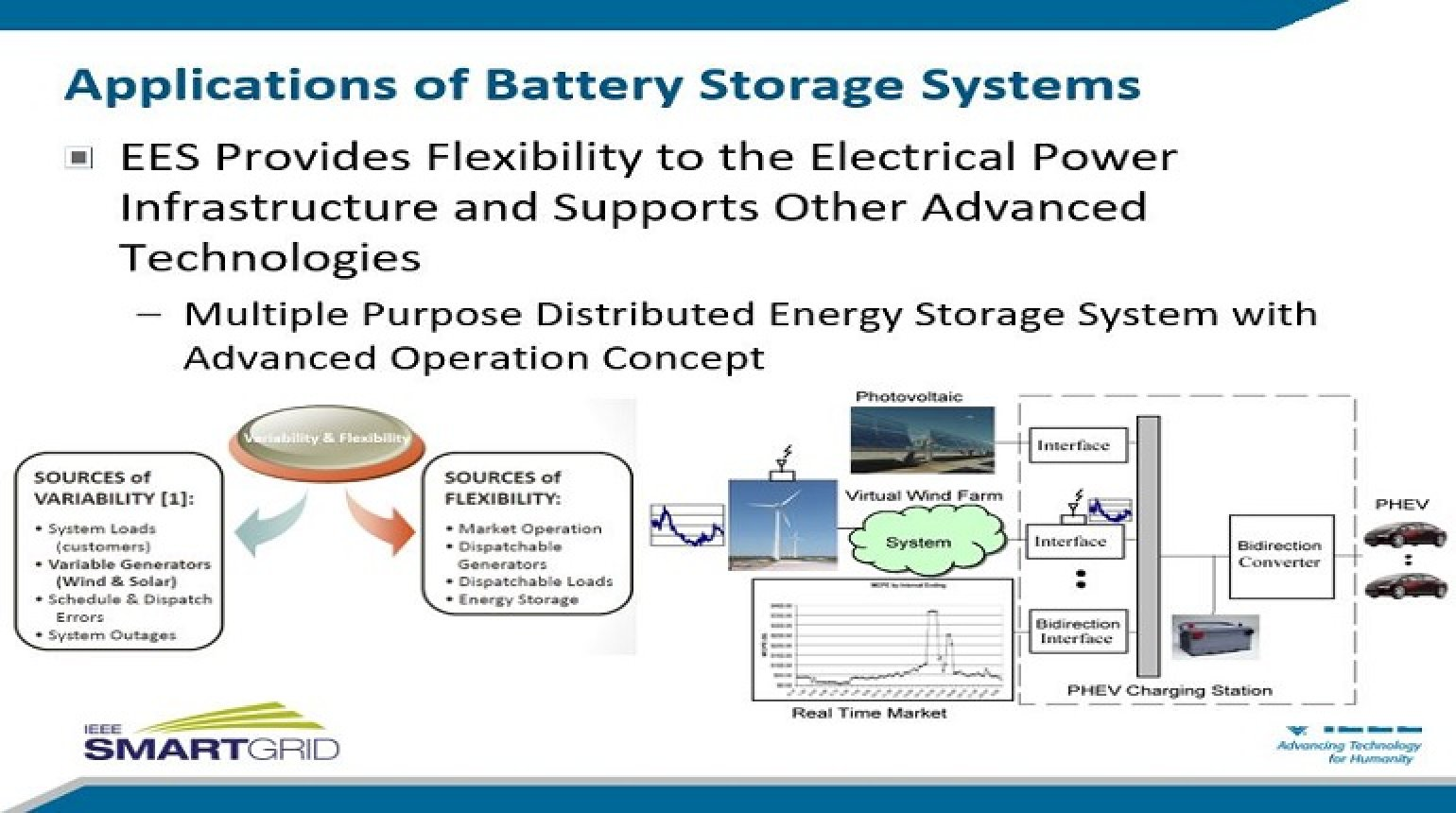 Battery Storage Technologies and Their Potential Applications in the Power Systems presented by Wei-Jen Lee