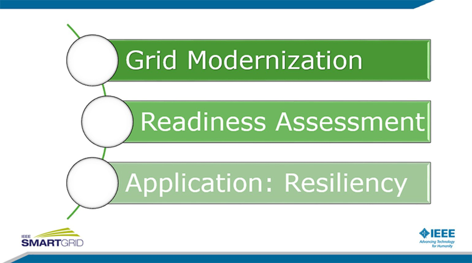 Grid Modernization and Resiliency - Frameworks and Case Studypresented by Aaron Snyder