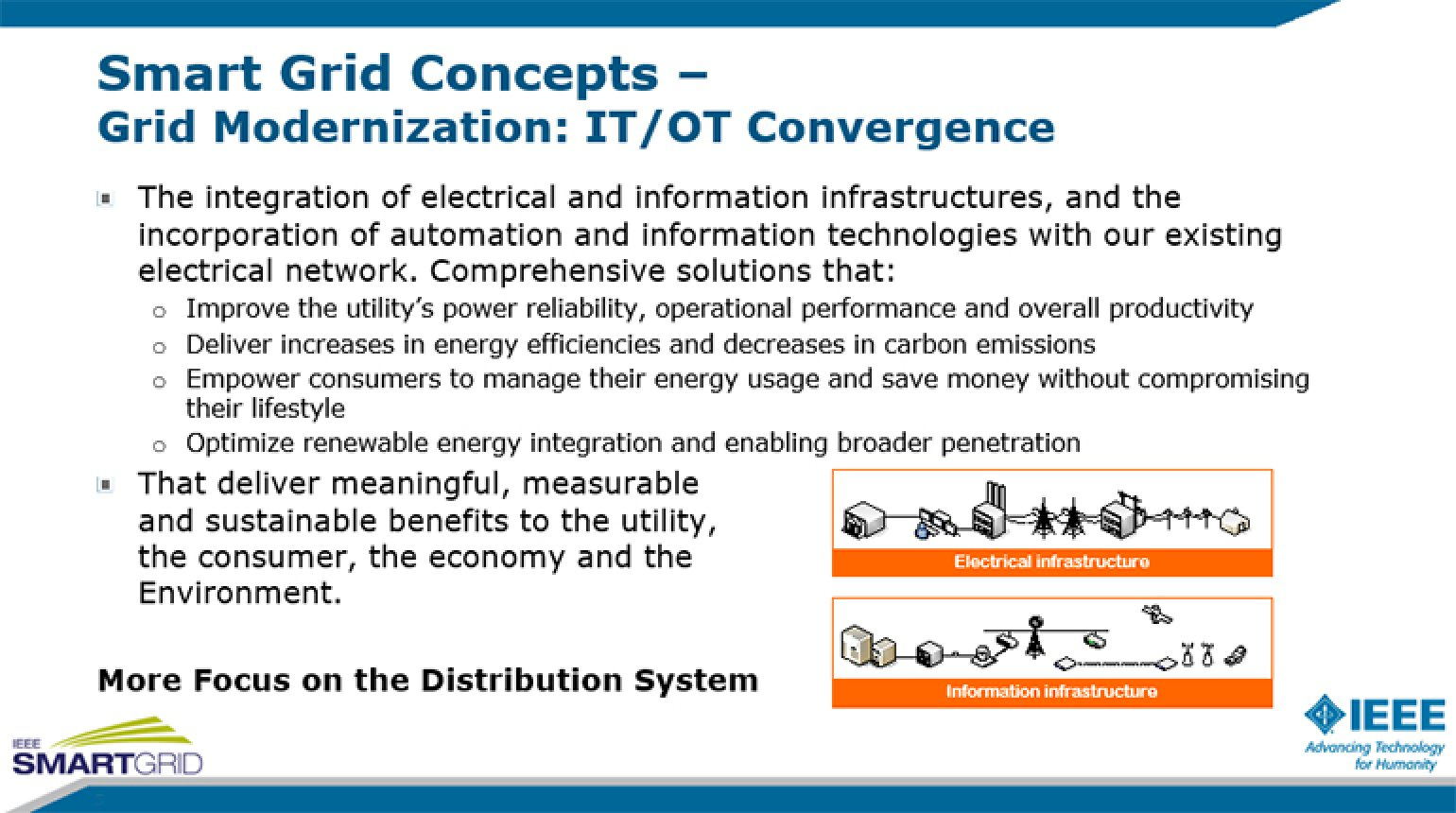Technological Advancements Beyond Smart Grid : Session 4