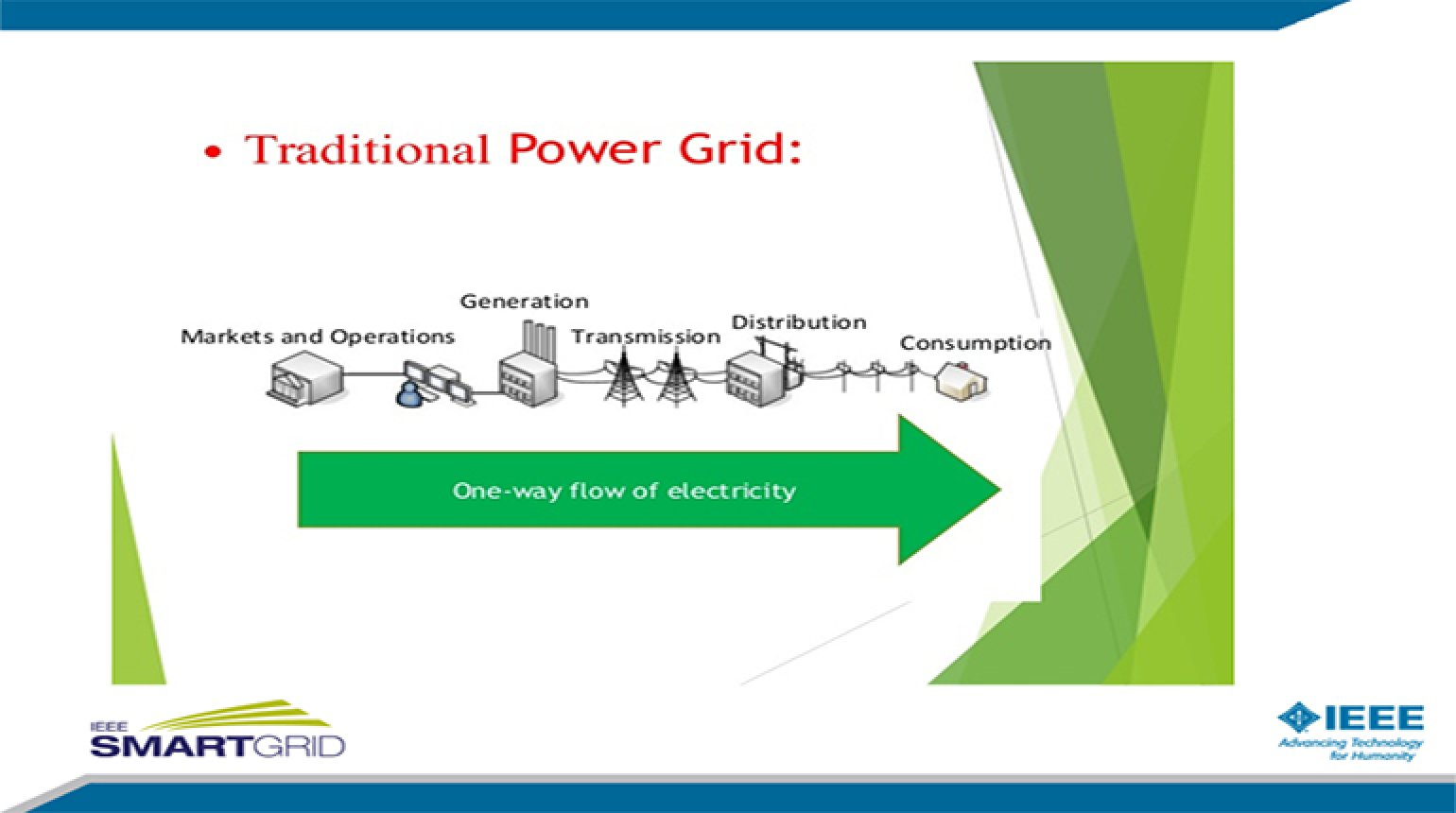 The Evolution of the Smart Grid - Part 1