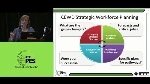 CEWD Strategic Workforce Planning (Video)