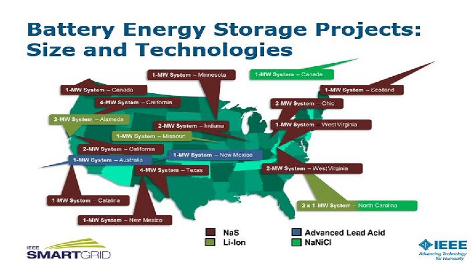 Battery Energy Storage Systems: Grid Applications, Technologies, and Modelling with Dr. Saeed Kamalinia