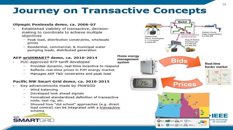 Transactive Energy Systems presented by Steve Wildergren, Koen Kok and Leigh Tesfatsion