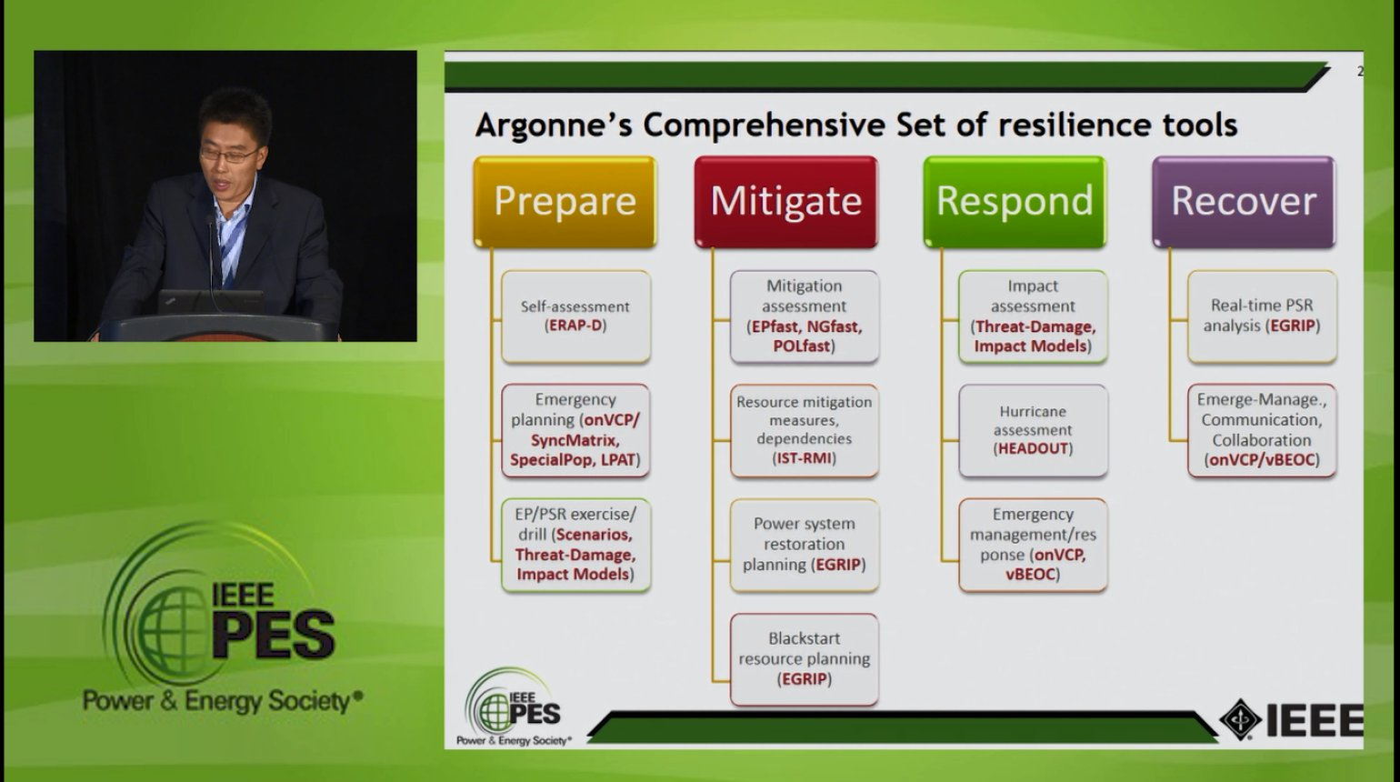 Resiliency in the Power Grid - Decision Support Tools for Power Grid Resilience Improvement (Video)
