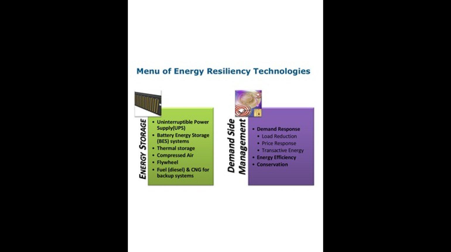 Grid Technology for Enhanced Energy System Resilience presented by Erich W. Gunther