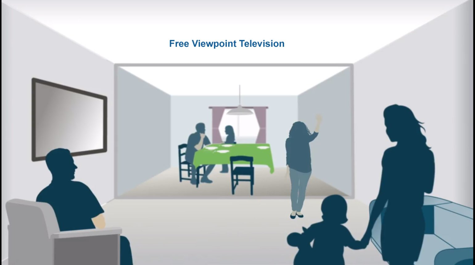 SPS Video: Free Viewpoint Television