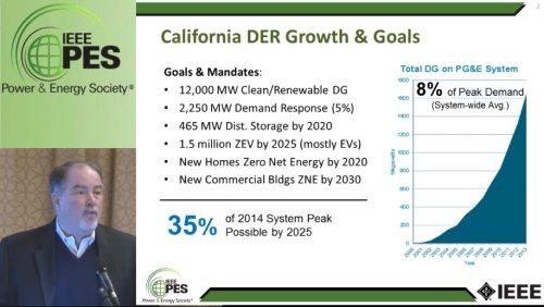 California's Evolving Distribution System (Video)