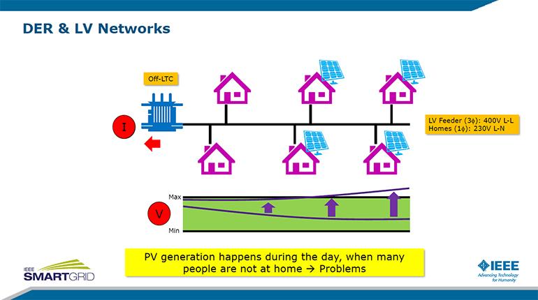 Example diagram from webinar
