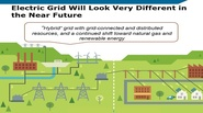 Smart Grid: A Case Study of New England