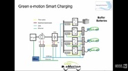 Shaping the Smart Grid