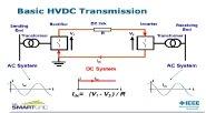 HVDC: Intelligent Transmission