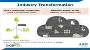 IEEE Standards for Emerging Customer Energy Systems
