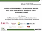Visualization and Analytics for high penetration of Distributed Energy Resources, VADER