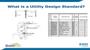 Modern Grid Design Standards Driving Smart Grid Implementation : Session 1