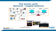 Coordinating of Energy Storage and Flexible Demand Resources