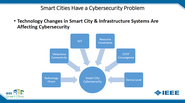Smart Cities & Cybersecurity