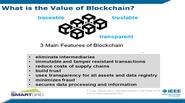 Blockchain Technology for Transactive Energy: A New Framework