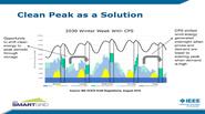 Valuing Energy Storage with Clean Peak Standard (CPS)