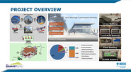 Performance, Safety & Degradation of Li-ion Battery Storage