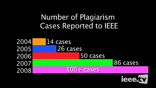 The IEEE Plagiarism Guidelines