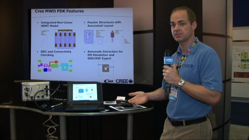 IMS 2011 - CREE Overview