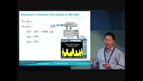 Micro-Apps 2013: Creating and Analyzing Multi-Emitter Environment Test Signals with COTS Equipment