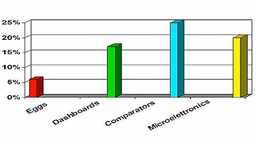 Tutorial of Alessandro Ferrero on the measurement concept