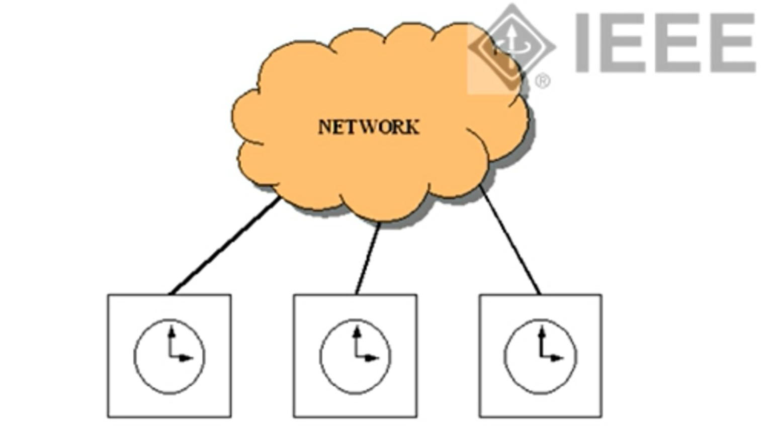 Tutorial of John Eidson on Standard IEEE 1588-2008 for precision clock synchronization