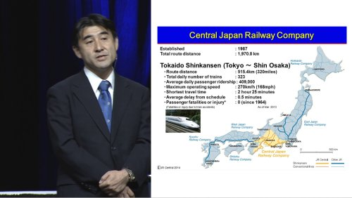 Superconducting MAGLEV in Japan - ASC-2014 Plenary series - 13 of 13 - Friday 2014/8/15