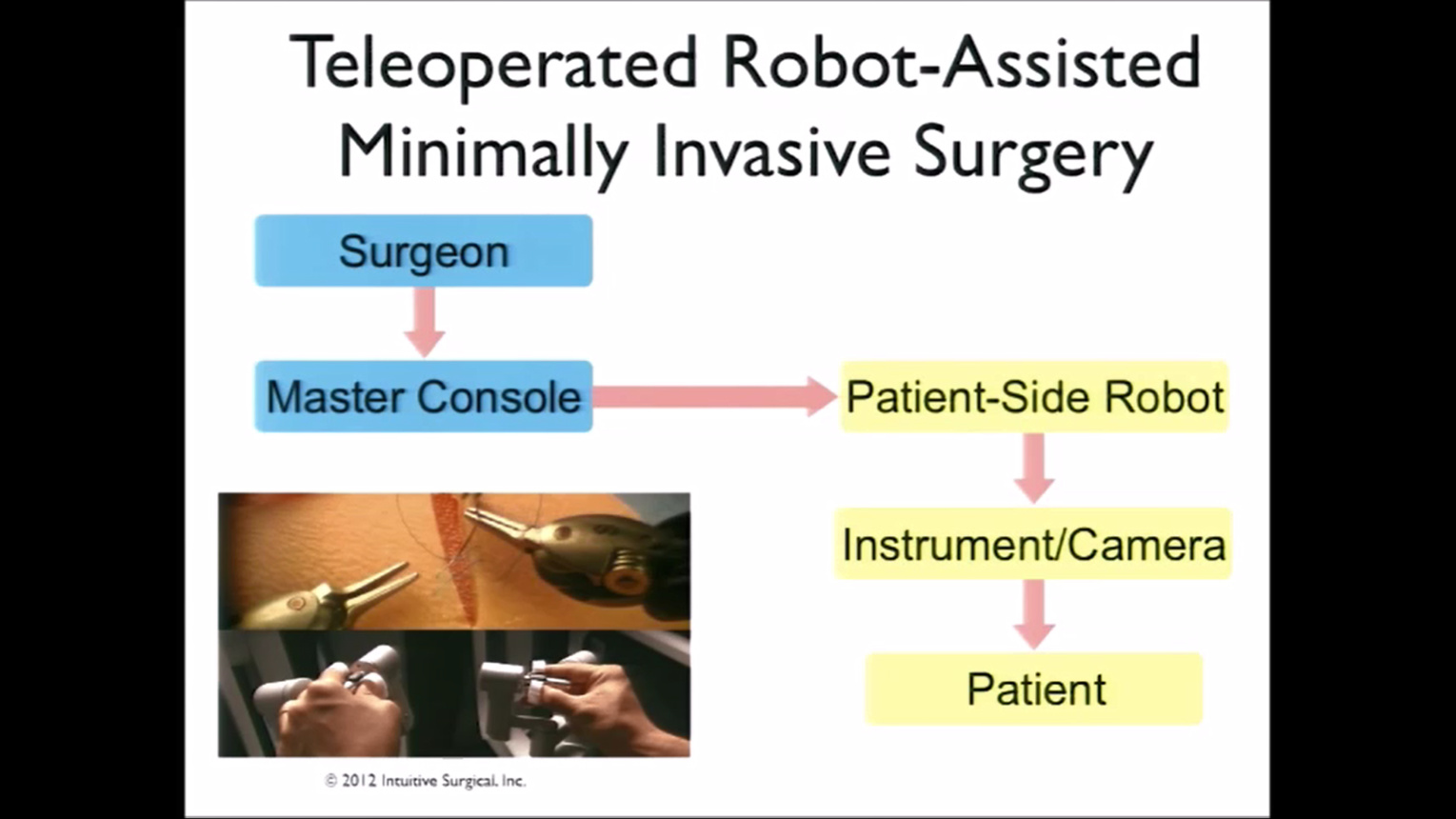 Haptics in Robot-Assisted Surgery
