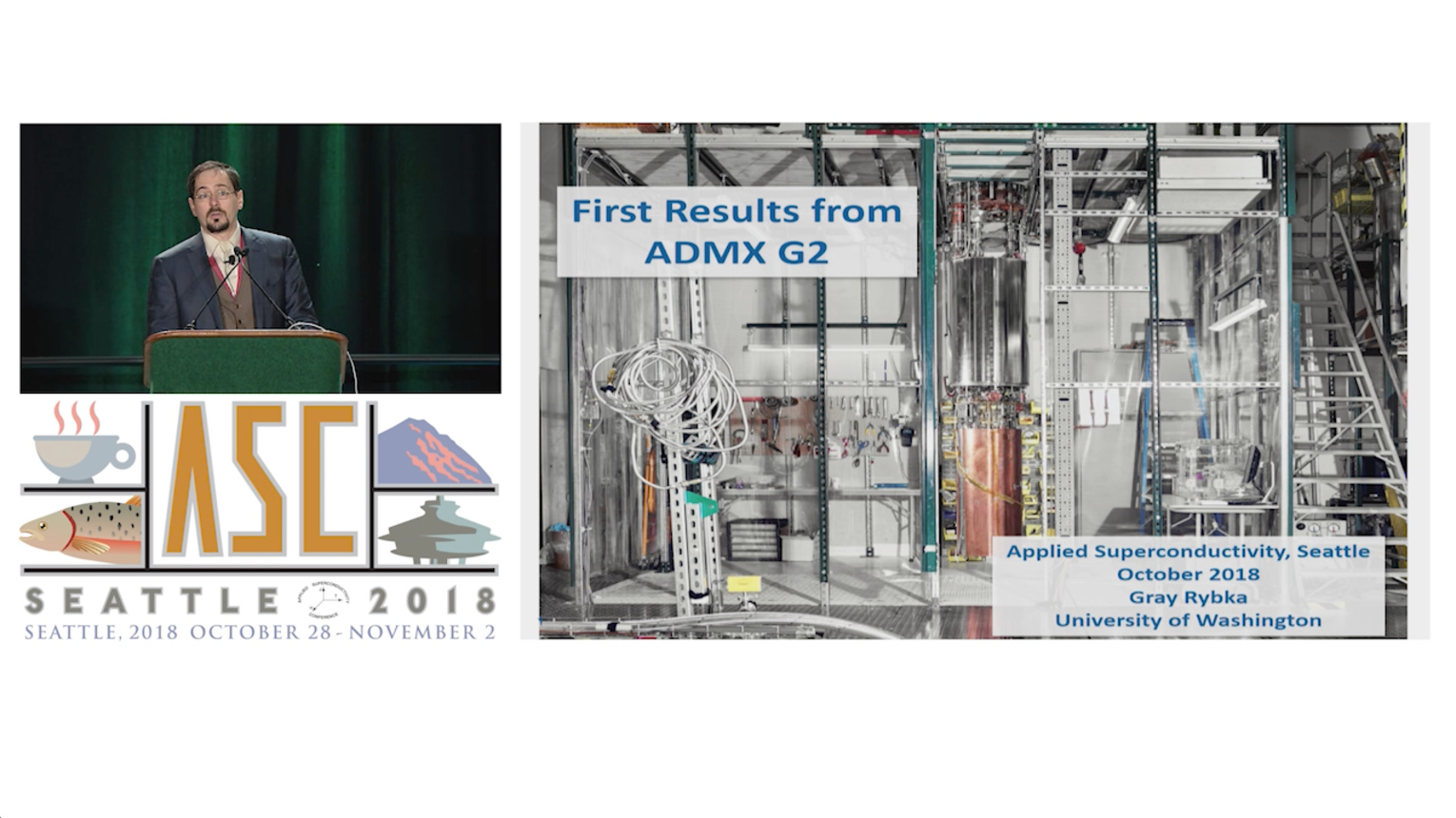 New Results from the G2 Axion Dark Matter Experiment - Applied Superconductivity Conference 2018
