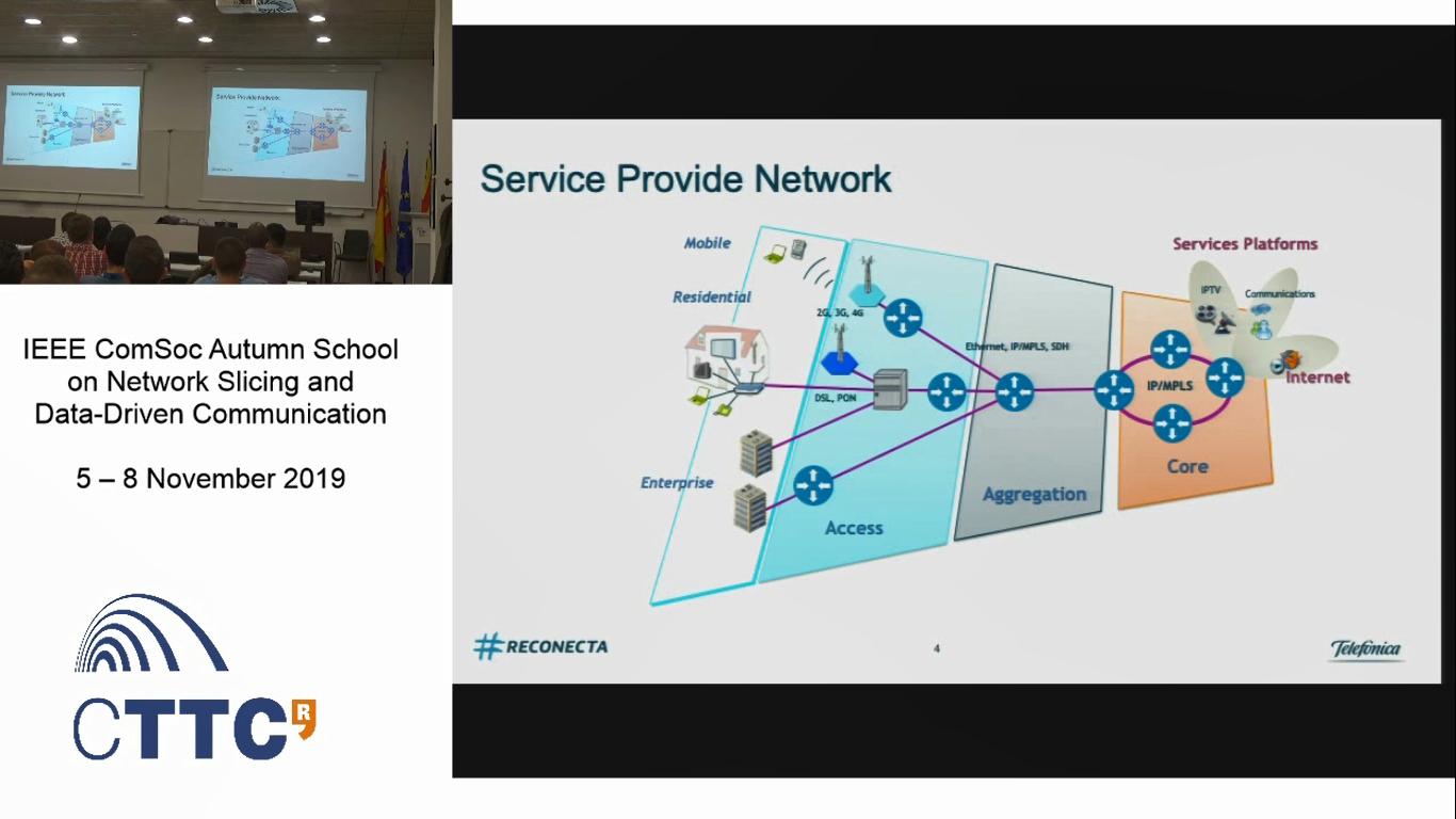 Software Defined Networking for Network Operators Part 3