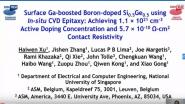 Technology Sessions: Surface Ga-Boosted Boron-Doped Si 0.5 Ge 0.5 Using In Situ CVD Epitaxy: Achieving 1.1 x 10^21 cm ^-3 Active Doping Concentration and 5.7 x 10^10 Omega-cm^2 Contact Resistivity