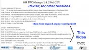 Working Group Meeting 2: 2021 IEEE Heterogeneous Integration Roadmap