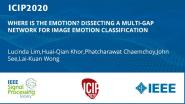 WHERE IS THE EMOTION? DISSECTING A MULTI-GAP NETWORK FOR IMAGE EMOTION CLASSIFICATION