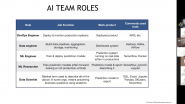 Lunch Chat: Demystifying the AI Journey
